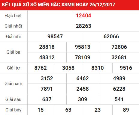 xsmb-26-12