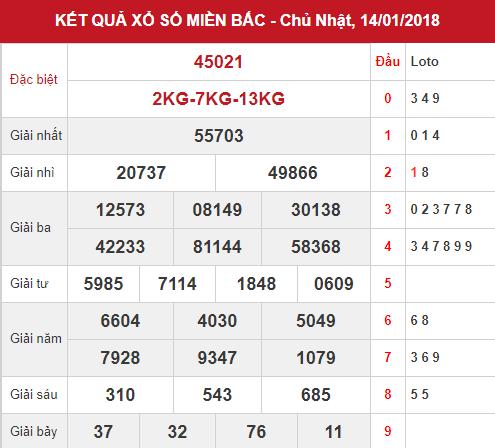 xsmb-14-01-2018