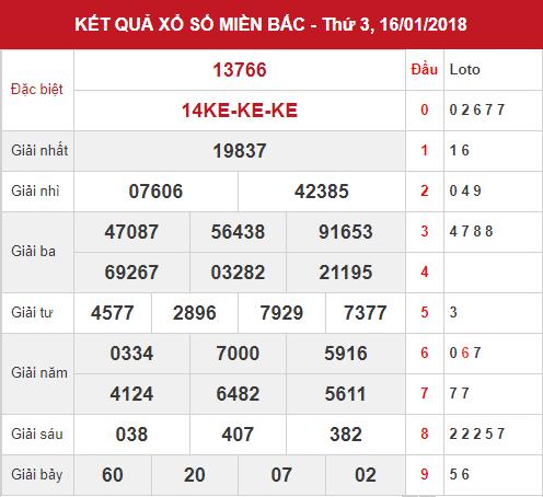 xsmb-16-01-2018