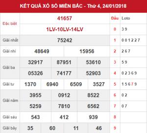 xsmb-24-01-2018