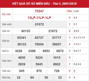 xsmb-30-01-2018