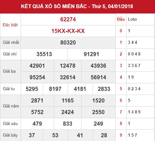 xsmb-4-1-2018