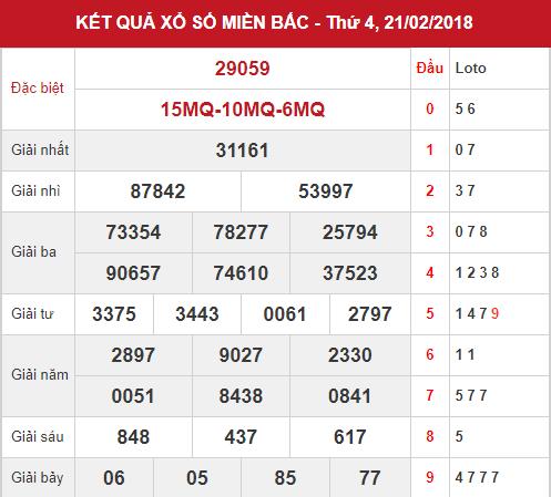 xsmb-21-02-2018