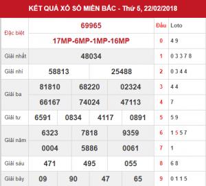 xsmb-22-02-2018