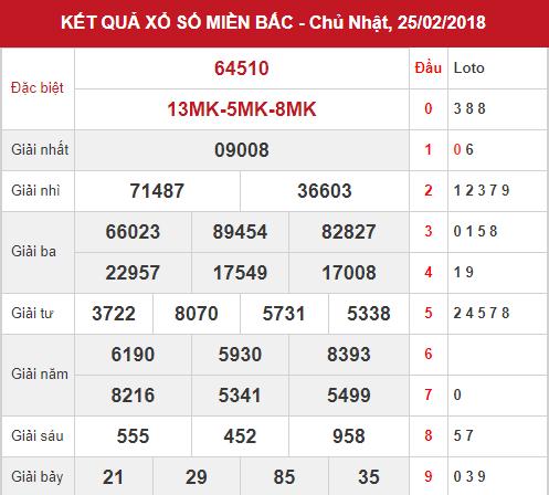 xsmb-25-02-2018