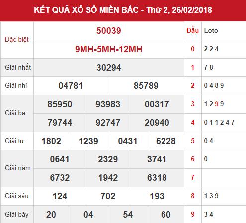 xsmb-26-02-2018