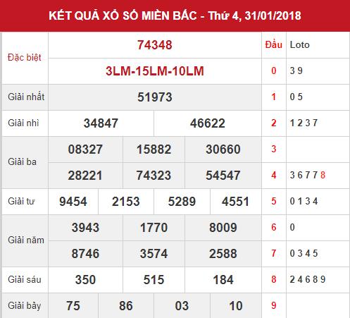 xsmb-31-01-2018