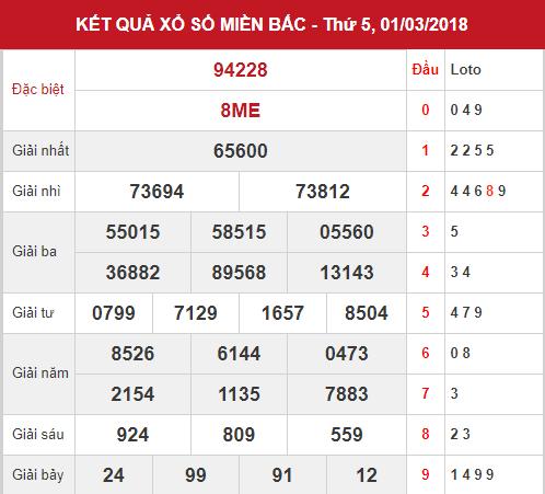 xsmb-1-3-2018