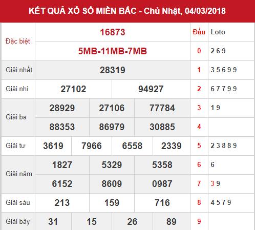 xsmb-4-3-2018