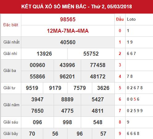 xsmb-5-3-2018