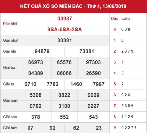 xsmb-13-06-2018