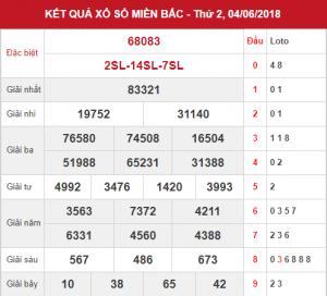 xsmb-4-06-2018