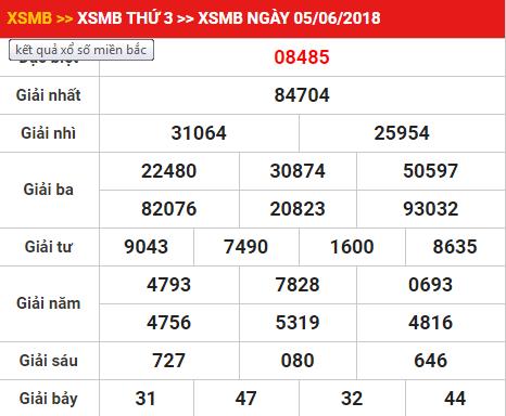 xsmb-5-06-2018