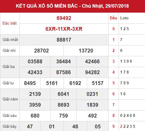 xsmb-29-07-2018