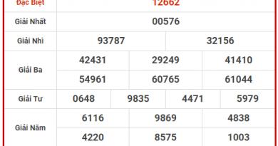Thống kê các cặp lô có khả năng cao về chiều nay ngày 24/09