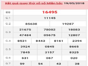 Tổng hợp thống kê lô gan dự đoán kqxsmb ngày 20/05 chính xác