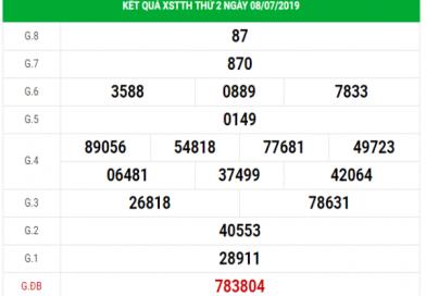 Soi cầu VIP kết quả XSTTH hôm nay ngày 15/07/2019