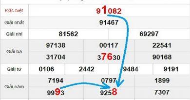 Thống kê KQMB ngày 20/08 từ các cao thủ có khả năng trúng lớn