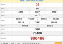dự đoán kết quả xổ số cà mau ngày 04/11 chính xác 99,9%