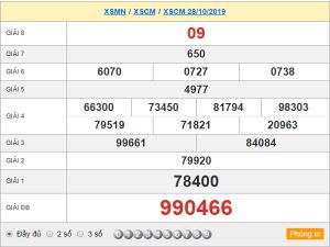 Nhận định kết quả xổ số cà mau ngày 04/11 chính xác 99,9%