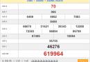 Thống kê xổ số quảng ngãi ngày 15/11 từ các cao thủ