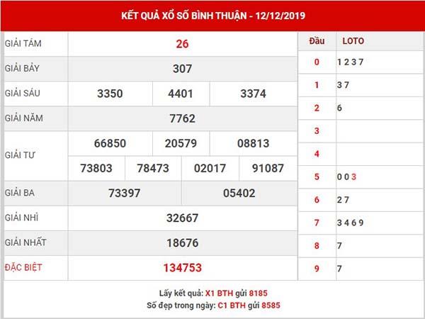 Thống kê XS Bình Thuận thứ 5 ngày 19-12-2019