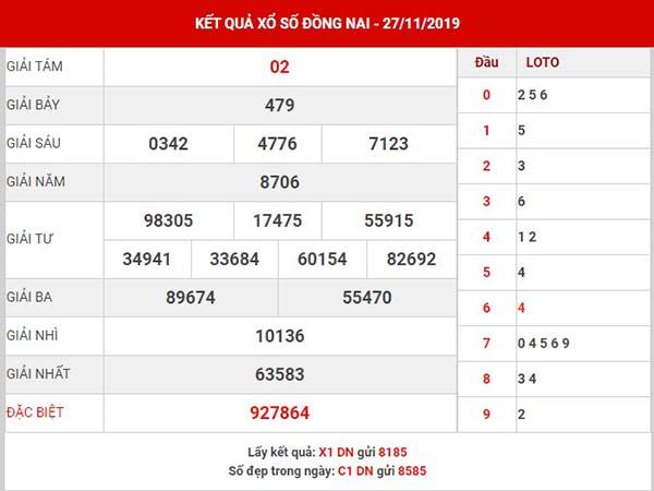 Dự đoán sổ xố Đồng Nai thứ 4 ngày 04-12-2019