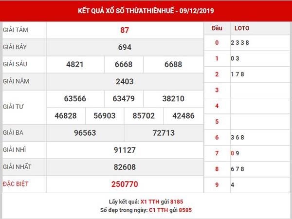 Dự đoán kết quả sx Thừa Thiên Huế thứ 2 ngày 16-12-2019