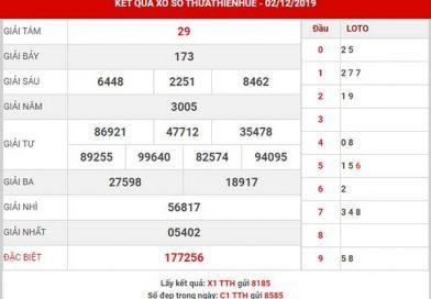 Thống kê xổ số Thừa Thiên Huế thứ 2 ngày 09-12-2019