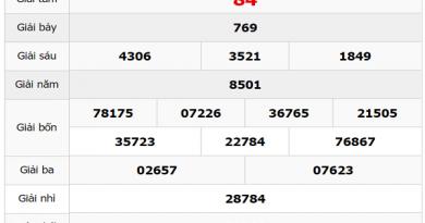 Phân tích kết quả xổ số Đồng Nai, dự đoán XS hôm nay