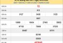 Dự đoán XSQNM ngày 31/3/2020 thứ 3 hôm nay cực chuẩn