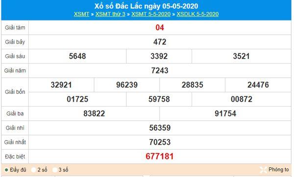 Dự đoán XSDLK 12/5/2020 - KQXS ĐăkLắc thứ 3 hôm nay