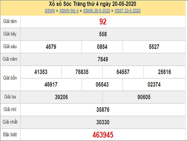 Dự đoán xổ số Sóc Trăng 27-05-2020