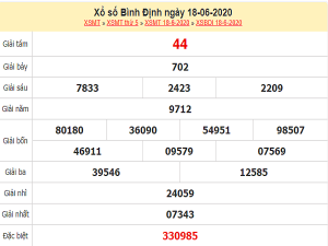 ket-qua-xo-so-Binh-Dinh-ngay-18-6-2020-min