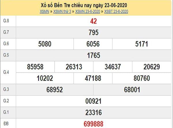 Dự đoán XSBT 30/6/2020