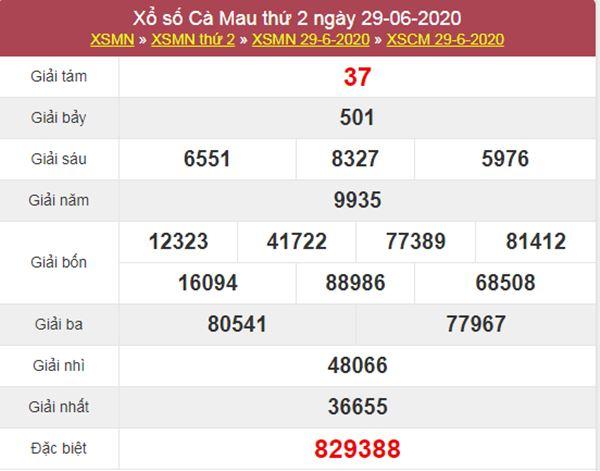 Dự đoán XSCM 6/7/2020 chốt KQXS Cà Mau thứ 2