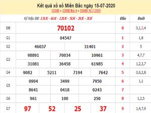 Phân tích lô tô KQXSMB- xổ số miền bắc ngày 16/07 chuẩn xác