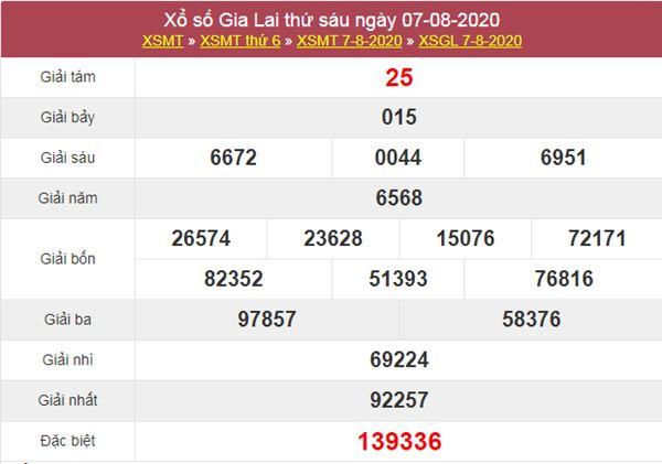Dự đoán XSGL 14/8/2020 chốt KQXS Gia Lai thứ 6