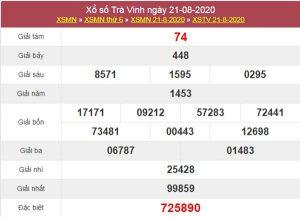 Dự đoán XSTV 28/8/2020 chốt KQXS Trà Vinh thứ 6
