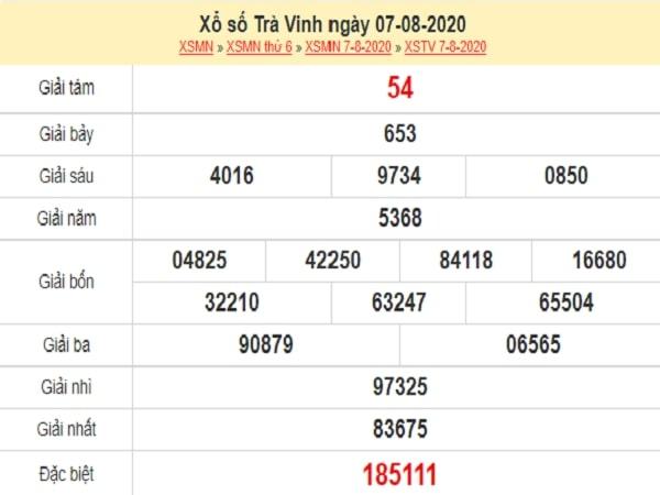 Dự đoán xổ số Trà Vinh 14-08-2020