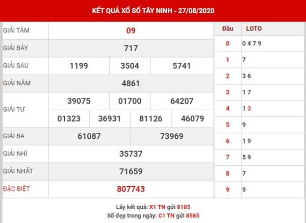 Dự đoán kết quả SX Tây Ninh thứ 5 ngày 3-9-2020