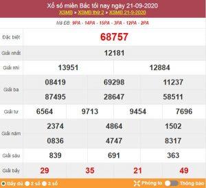 Dự đoán XSMB ngày 22/9/2020 chốt lô VIP miền Bắc thứ 3