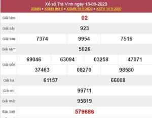 Dự đoán XSTV 25/9/2020 chốt KQXS Trà Vinh thứ 6