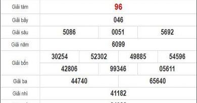 Dự đoán xổ số Bình Định 24-09-2020 chính xác nhất hôm nay