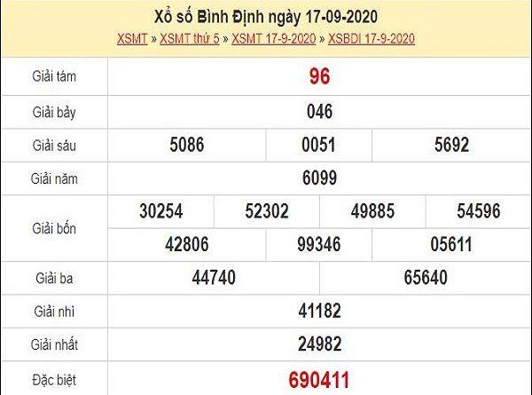 Dự đoán xổ số Bình Định 24-09-2020