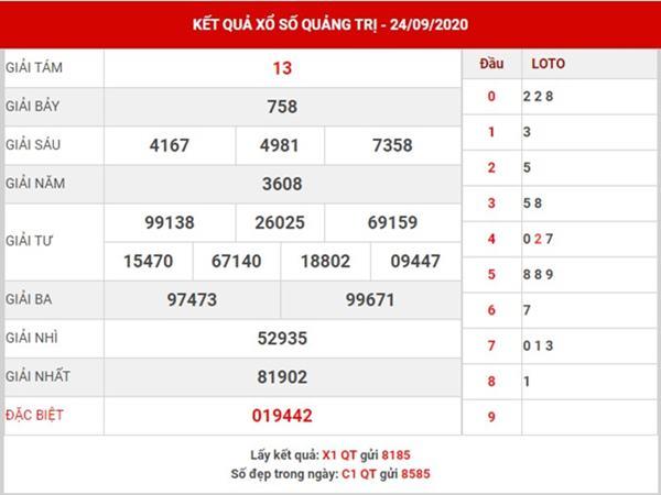 Dự đoán kết quả xổ số Quảng Trị thứ 5 ngày 1-10-2020