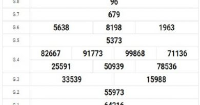 Dự đoán kết quả xổ số Bình Thuận ngày 1/10/2020 hôm nay