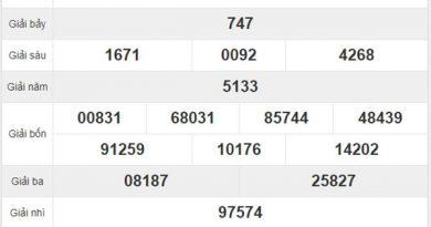 Dự đoán XSBL 13/10/2020 chốt lô số đẹp Bạc Liêu thứ 3