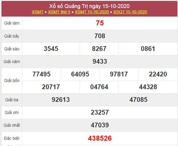 Dự đoán XSQT 22/10/2020 chốt lô VIP Quảng Trị thứ 5