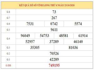 Dự đoán XSVL ngày 30/10/2020 dựa trên phân tích KQXSVL kỳ trước